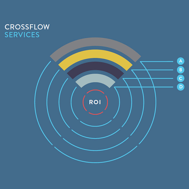 "<span class=""atmosphere-large-text"">03</span><span class=""intro"">Crossflow Services</span>"